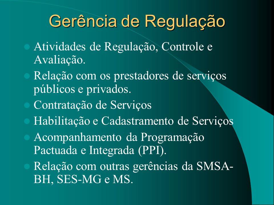 Gerência de Regulação Atividades de Regulação, Controle e Avaliação. Relação com os prestadores de serviços públicos e privados. Contratação de Serviç