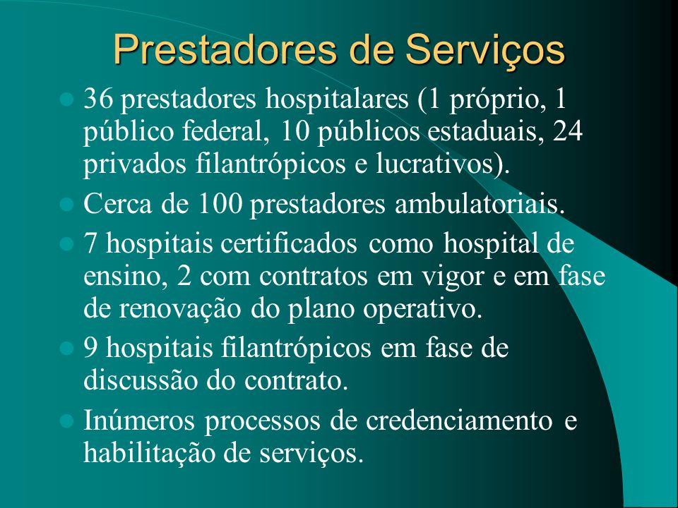 Prestadores de Serviços 36 prestadores hospitalares (1 próprio, 1 público federal, 10 públicos estaduais, 24 privados filantrópicos e lucrativos). Cer
