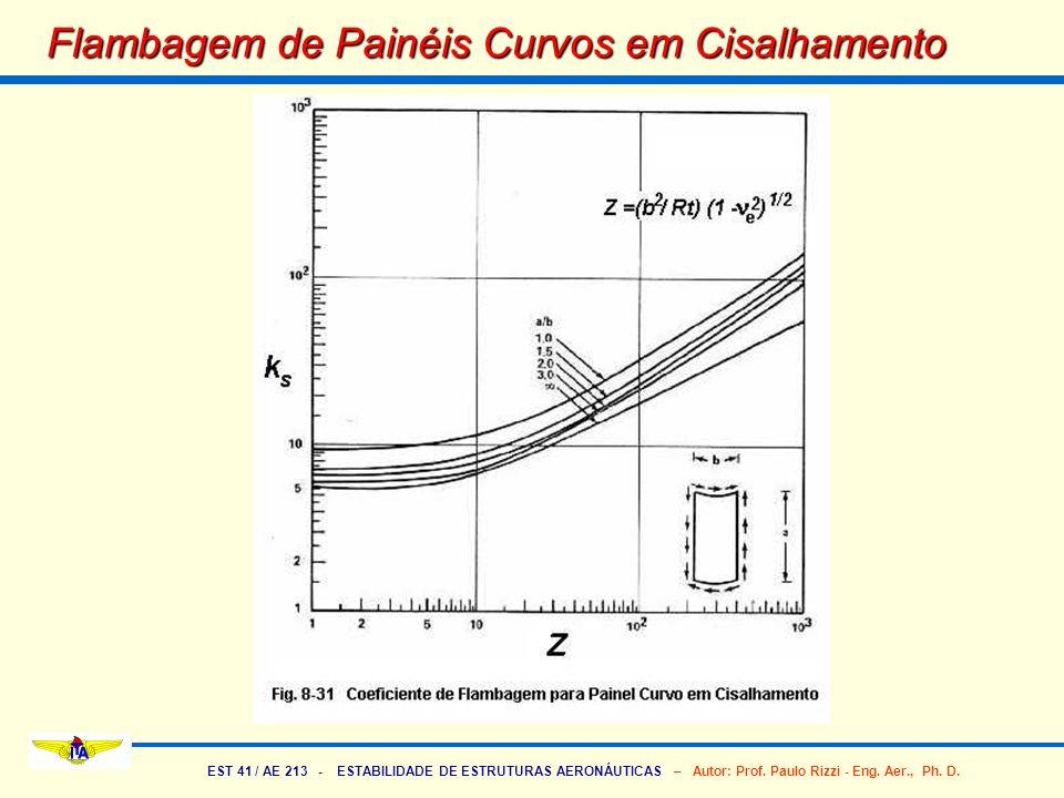 EST 41 / AE 213 - ESTABILIDADE DE ESTRUTURAS AERONÁUTICAS – Autor: Prof. Paulo Rizzi - Eng. Aer., Ph. D. Flambagem de Painéis Curvos em Cisalhamento