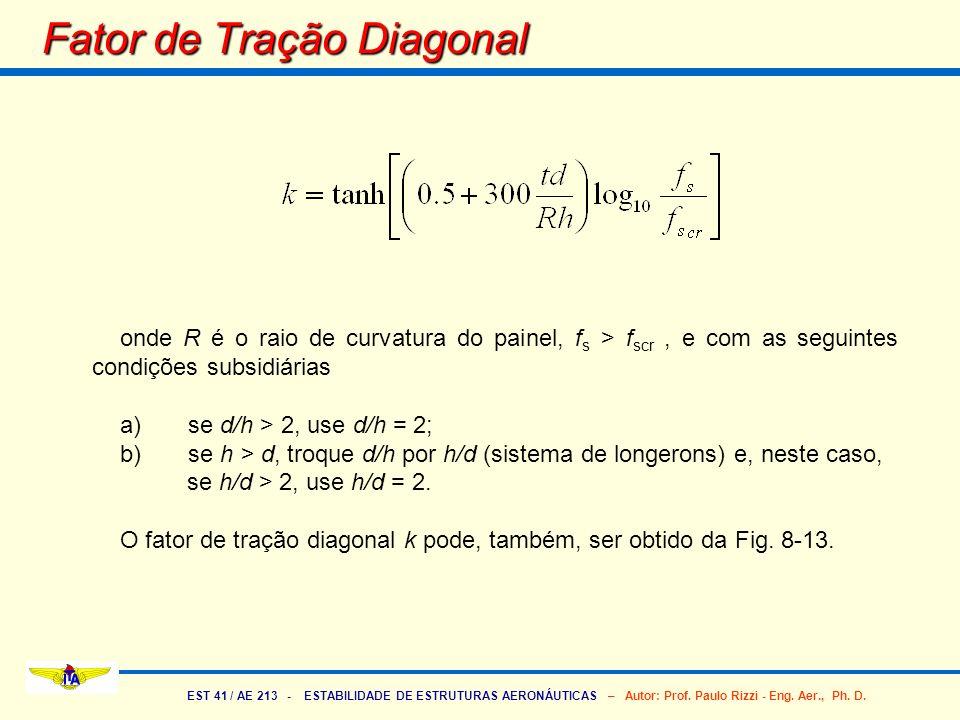 EST 41 / AE 213 - ESTABILIDADE DE ESTRUTURAS AERONÁUTICAS – Autor: Prof. Paulo Rizzi - Eng. Aer., Ph. D. Fator de Tração Diagonal onde R é o raio de c