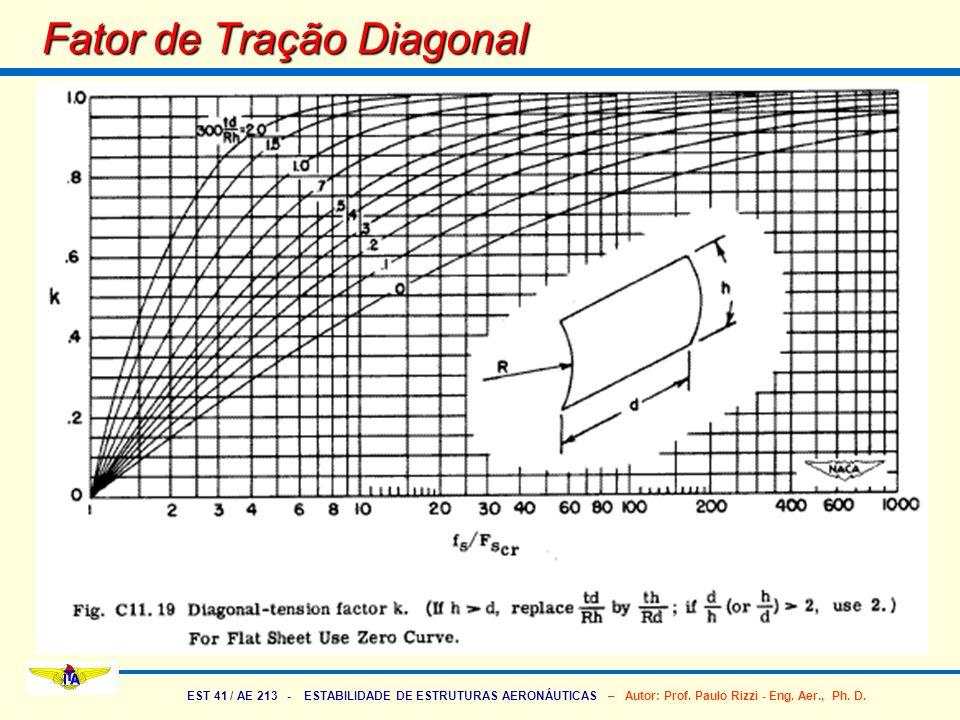 EST 41 / AE 213 - ESTABILIDADE DE ESTRUTURAS AERONÁUTICAS – Autor: Prof. Paulo Rizzi - Eng. Aer., Ph. D. Fator de Tração Diagonal