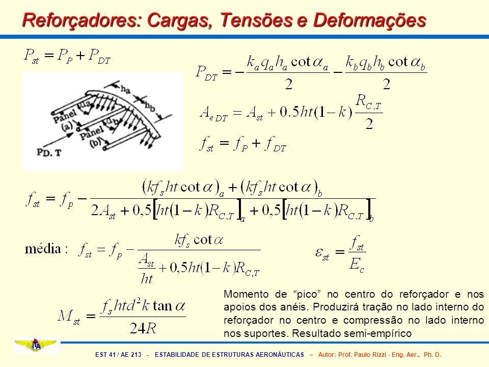 EST 41 / AE 213 - ESTABILIDADE DE ESTRUTURAS AERONÁUTICAS – Autor: Prof. Paulo Rizzi - Eng. Aer., Ph. D. Reforçadores: Cargas, Tensões e Deformações M