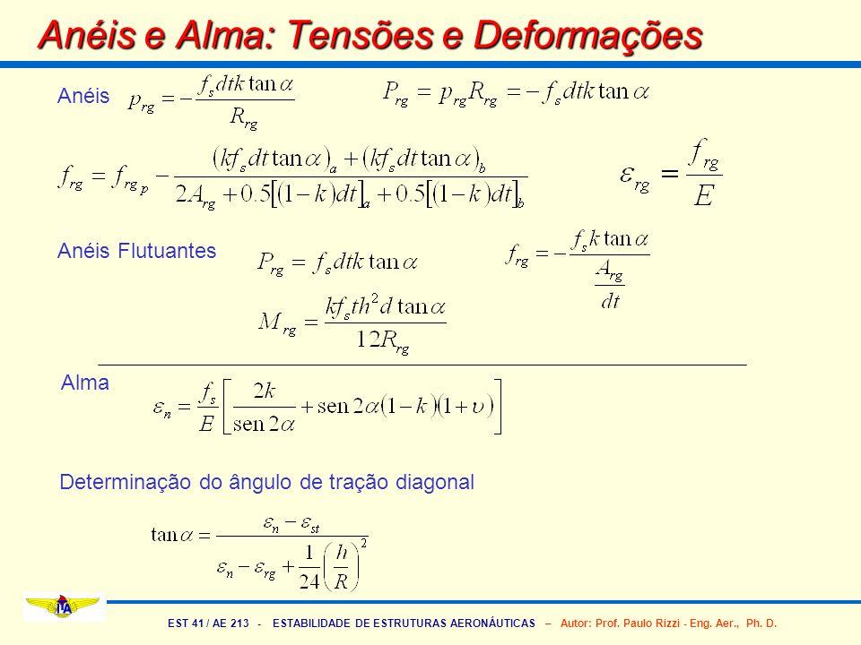 EST 41 / AE 213 - ESTABILIDADE DE ESTRUTURAS AERONÁUTICAS – Autor: Prof. Paulo Rizzi - Eng. Aer., Ph. D. Anéis e Alma: Tensões e Deformações Anéis Alm