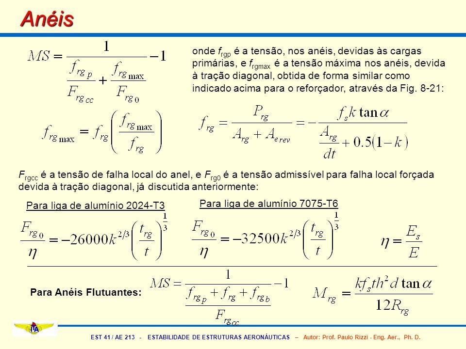 EST 41 / AE 213 - ESTABILIDADE DE ESTRUTURAS AERONÁUTICAS – Autor: Prof. Paulo Rizzi - Eng. Aer., Ph. D. Anéis onde f rgp é a tensão, nos anéis, devid
