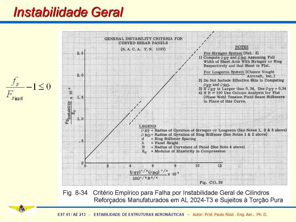 EST 41 / AE 213 - ESTABILIDADE DE ESTRUTURAS AERONÁUTICAS – Autor: Prof. Paulo Rizzi - Eng. Aer., Ph. D. Instabilidade Geral