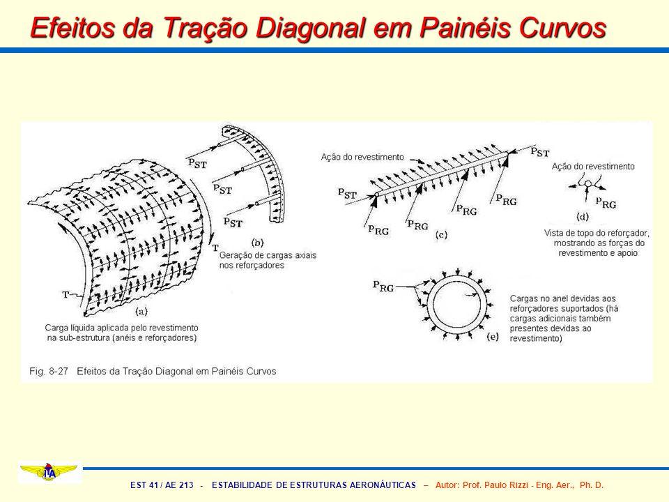 EST 41 / AE 213 - ESTABILIDADE DE ESTRUTURAS AERONÁUTICAS – Autor: Prof. Paulo Rizzi - Eng. Aer., Ph. D. Efeitos da Tração Diagonal em Painéis Curvos