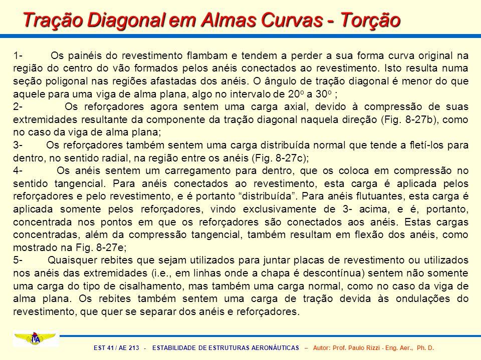 EST 41 / AE 213 - ESTABILIDADE DE ESTRUTURAS AERONÁUTICAS – Autor: Prof. Paulo Rizzi - Eng. Aer., Ph. D. Tração Diagonal em Almas Curvas - Torção 1- O