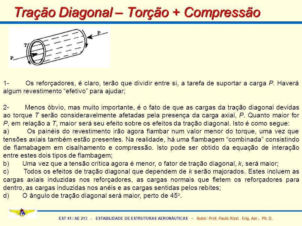 EST 41 / AE 213 - ESTABILIDADE DE ESTRUTURAS AERONÁUTICAS – Autor: Prof. Paulo Rizzi - Eng. Aer., Ph. D. Tração Diagonal – Torção + Compressão 1- Os r