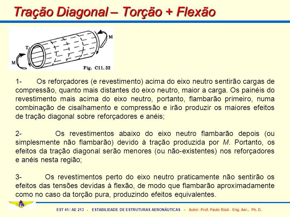 EST 41 / AE 213 - ESTABILIDADE DE ESTRUTURAS AERONÁUTICAS – Autor: Prof. Paulo Rizzi - Eng. Aer., Ph. D. Tração Diagonal – Torção + Flexão 1- Os refor