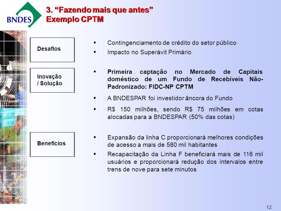 12 Primeira captação no Mercado de Capitais doméstico de um Fundo de Recebíveis Não- Padronizado: FIDC-NP CPTM A BNDESPAR foi investidor âncora do Fundo R$ 150 milhões, sendo R$ 75 milhões em cotas alocadas para a BNDESPAR (50% das cotas) 3.