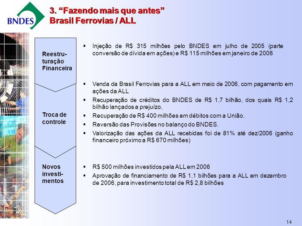 14 R$ 500 milhões investidos pela ALL em 2006 Aprovação de financiamento de R$ 1,1 bilhões para a ALL em dezembro de 2006, para investimento total de R$ 2,8 bilhões Reestru- turação Financeira Troca de controle Novos investi- mentos Injeção de R$ 315 milhões pelo BNDES em julho de 2005 (parte conversão de dívida em ações) e R$ 115 milhões em janeiro de 2006 Venda da Brasil Ferrovias para a ALL em maio de 2006, com pagamento em ações da ALL Recuperação de créditos do BNDES de R$ 1,7 bilhão, dos quais R$ 1,2 bilhão lançados a prejuízo, Recuperação de R$ 400 milhões em débitos com a União.