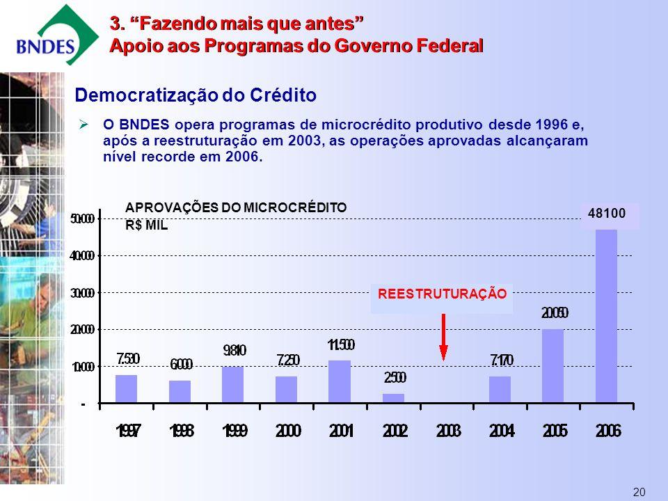 20 O BNDES opera programas de microcrédito produtivo desde 1996 e, após a reestruturação em 2003, as operações aprovadas alcançaram nível recorde em 2006.