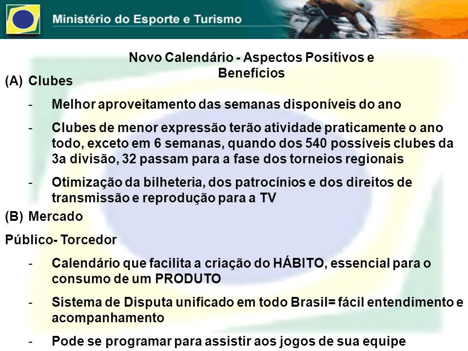 Novo Calendário - Aspectos Positivos e Benefícios (A)Clubes -Melhor aproveitamento das semanas disponíveis do ano -Clubes de menor expressão terão ati
