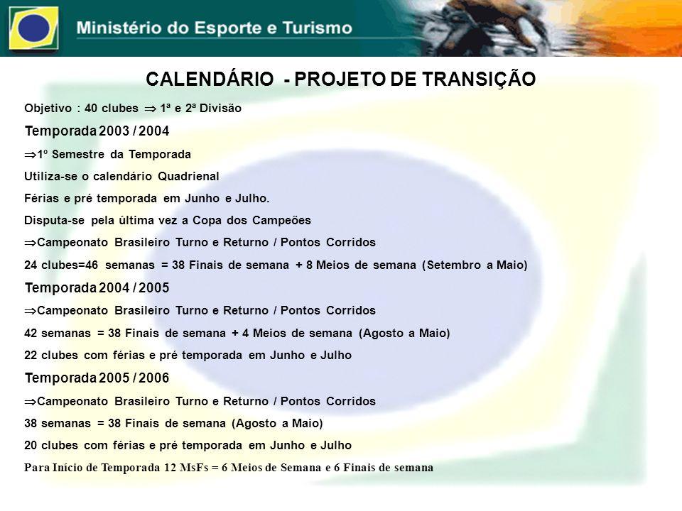 CALENDÁRIO - PROJETO DE TRANSIÇÃO Objetivo : 40 clubes 1ª e 2ª Divisão Temporada 2003 / 2004 1º Semestre da Temporada Utiliza-se o calendário Quadrien