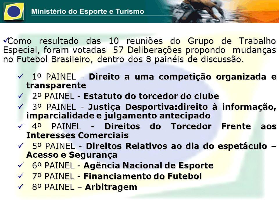 Como resultado das 10 reuniões do Grupo de Trabalho Especial, foram votadas 57 Deliberações propondo mudanças no Futebol Brasileiro, dentro dos 8 pain
