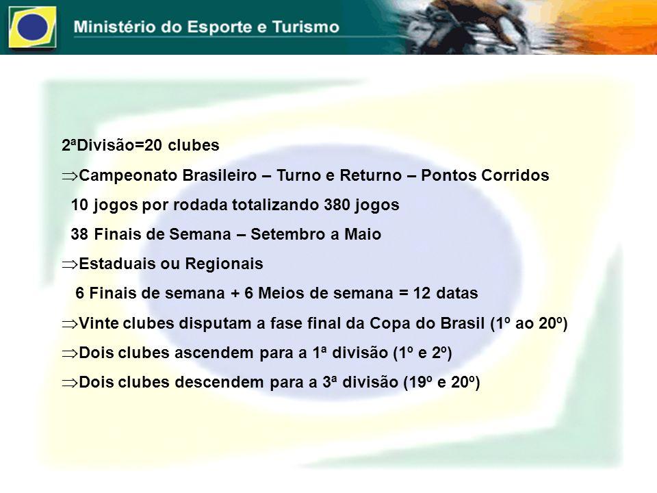 3ªDivisão = até 540 clubes = até 20 clubes por Estado NÍVEL ESTADUAL Campeonato Estadual – Turno e Returno – Pontos Corridos 10 jogos por rodada totalizando 380 jogos 38 Finais de semana – Agosto a Abril NÍVEL REGIONAL Campeonato Regional com 32 clubes (27 campeonatos estaduais + 5 melhores colocados) Vinte e quatro clubes disputam a fase final da Copa do Brasil (1º ao 24º) Dois clubes ascendem para a 2ª divisão (1º e 2º) Dois clubes descendem para divisão estadual Nível Regional = 6 Finais de semana + 2 Meios de semana 27 campeões estaduais + 5 clubes classificados por critério técnico = 32 equipes Fase I=2 Finais de semana +1 Meio de semana = 8 quadrangulares em 8 sedes selecionadas Fase II=2 Finais de semana +1 Meio de semana =2 quadrangulares em 2 sedes selecionadas Fase III=2 Finais de semana = Final em ida e volta nas cidades finalistas * Os primeiros 6 Finais de semana podem ser transferidos para outra época para permitir que alguns clubes da 3ª Divisão disputem as Copas Regionais com clubes da 1ª e 2ª Divisão