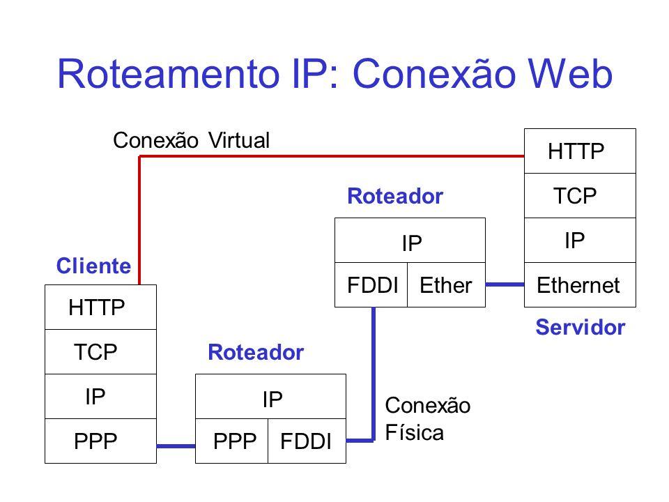 Roteamento IP: Conexão Web IP PPP TCP HTTP IP Ethernet TCP HTTP Cliente Servidor IP PPP IP FDDI Ether Roteador Conexão Virtual Conexão Física