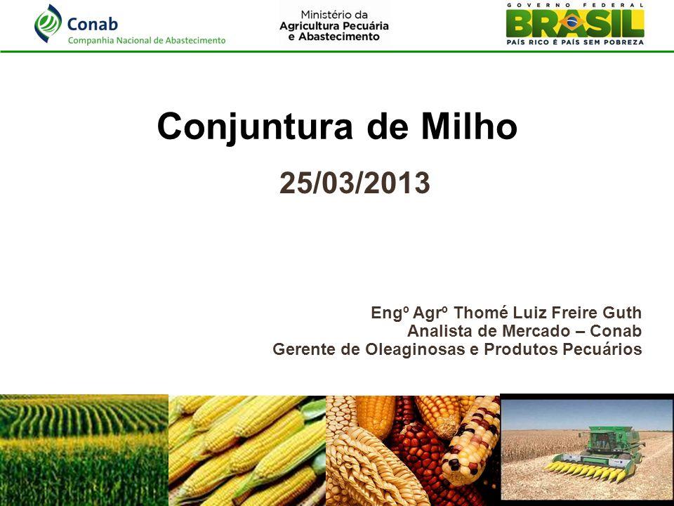 Conjuntura de Milho 25/03/2013 Engº Agrº Thomé Luiz Freire Guth Analista de Mercado – Conab Gerente de Oleaginosas e Produtos Pecuários