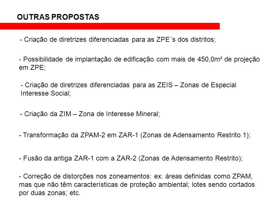 - Criação da ZIM – Zona de Interesse Mineral; - Fusão da antiga ZAR-1 com a ZAR-2 (Zonas de Adensamento Restrito); - Correção de distorções nos zoneam