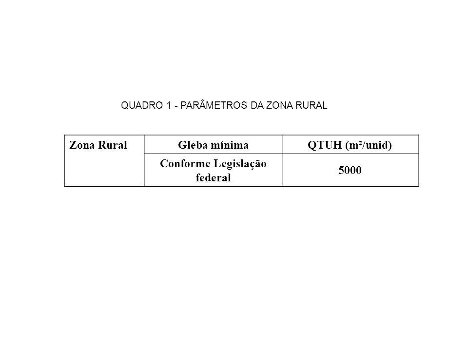 QUADRO 1 - PARÂMETROS DA ZONA RURAL Zona Rural Gleba mínimaQTUH (m²/unid) Conforme Legislação federal 5000