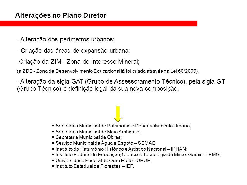 Alterações no Plano Diretor - Alteração dos perímetros urbanos; - Criação das áreas de expansão urbana; -Criação da ZIM - Zona de Interesse Mineral; (