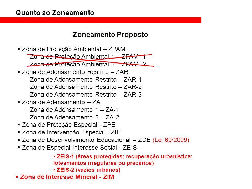 Zoneamento Atual Zona de Proteção Ambiental – ZPAM Zona de Proteção Ambiental 1 – ZPAM -1 Zona de Proteção Ambiental 2 – ZPAM -2 Zona de Adensamento R