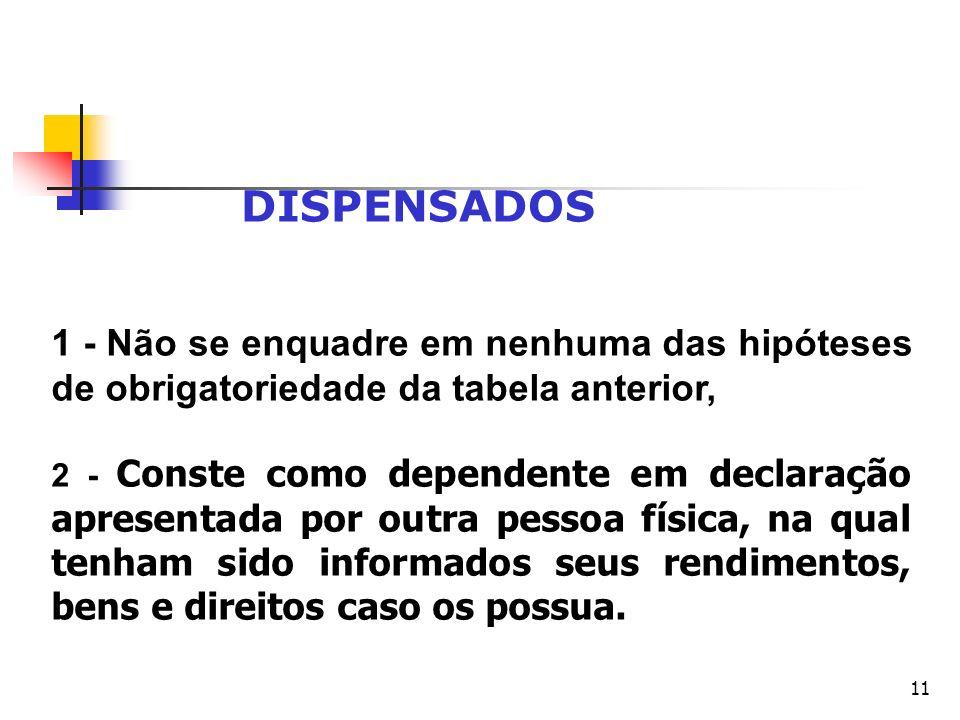 11 DISPENSADOS 1 - Não se enquadre em nenhuma das hipóteses de obrigatoriedade da tabela anterior, 2 - Conste como dependente em declaração apresentad