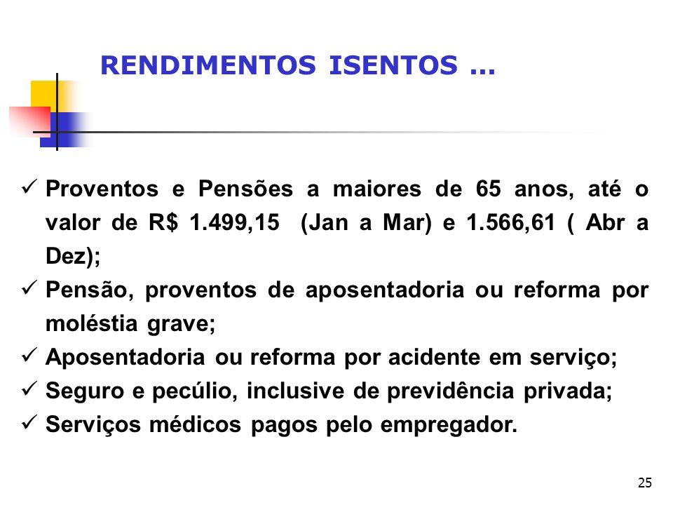 25 Proventos e Pensões a maiores de 65 anos, até o valor de R$ 1.499,15 (Jan a Mar) e 1.566,61 ( Abr a Dez); Pensão, proventos de aposentadoria ou ref