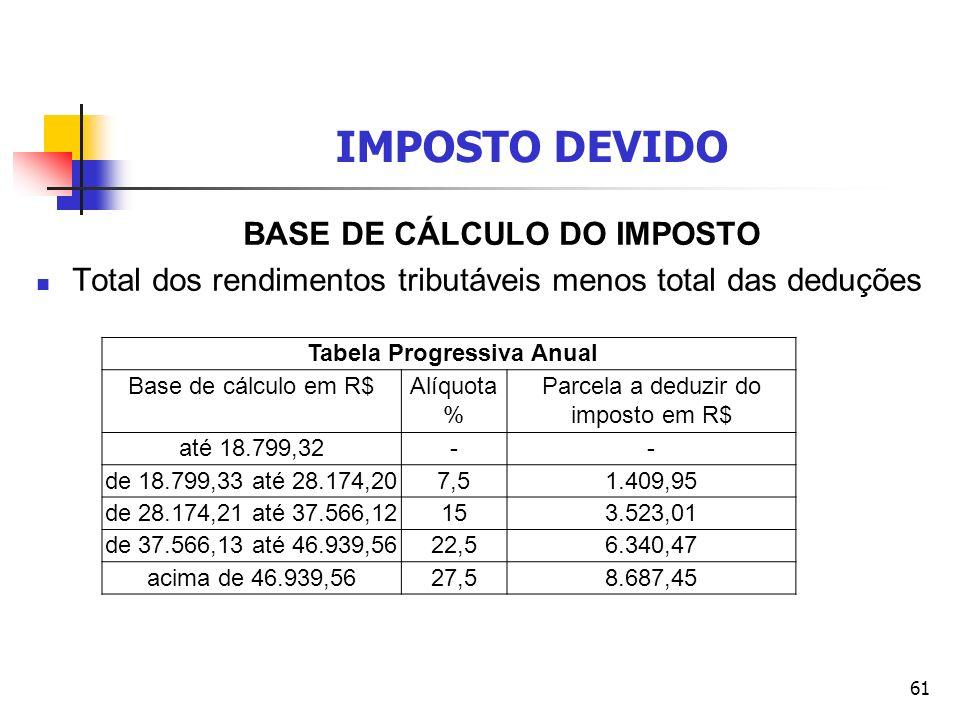 61 IMPOSTO DEVIDO BASE DE CÁLCULO DO IMPOSTO Total dos rendimentos tributáveis menos total das deduções Tabela Progressiva Anual Base de cálculo em R$