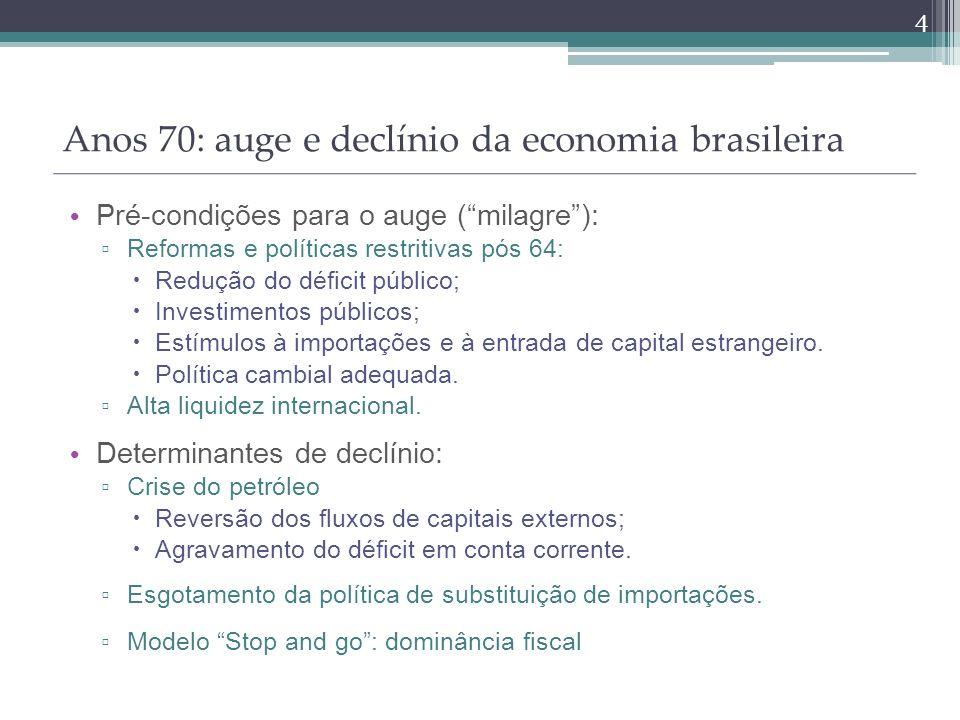 Pré-condições para o auge (milagre): Reformas e políticas restritivas pós 64: Redução do déficit público; Investimentos públicos; Estímulos à importações e à entrada de capital estrangeiro.