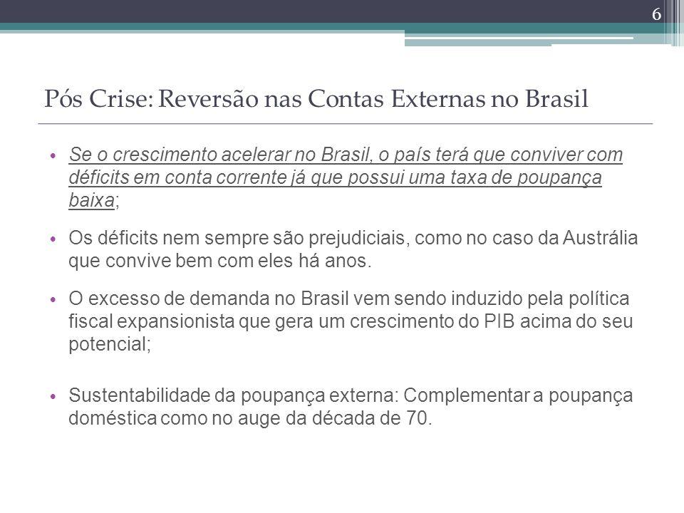 Se o crescimento acelerar no Brasil, o país terá que conviver com déficits em conta corrente já que possui uma taxa de poupança baixa; Os déficits nem sempre são prejudiciais, como no caso da Austrália que convive bem com eles há anos.