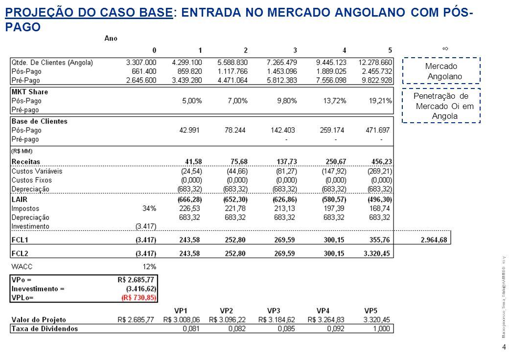 Macro-processo_Tema_Titulo@AAMMDD vx-y 3 PREMISSAS – MODELANDO O CASO BASE Driver - Físicos Crescimento Médio e Desvio Padrão do Market Share da Oi em Angola Mkt Share Inicial = 5% Entrada no Mercado = Ano 1 Crescimento Médio ( ) = 40% aa –Discreto Desvio Padrão ( ) = 25% Crescimento ( ) = 33,65% - Contínuo = 30,52% PÓS PAGO Mkt Share Inicial = 15% Entrada no Mercado = Ano 3 Crescimento Médio ( ) = 50% aa –Discreto Desvio Padrão ( ) = 20% Crescimento ( ) = 40,55% - Contínuo = 38,55% PRÉ PAGO Mercado Angolano* 661.400 (20% do total = 3.307.000 em 2007)2.645.600 (80% do total = 3.307.000 em 2007) * Fonte: Teleco (www.teleco.com.br) Driver - Financeiro Receita Assinatura ARPU Entrante ARPU Sainte + Dados Custo Variável Intx Manutenção da Planta Infra de Transmissão e Telecom Fistel Custo Fixo Energia Pessoal Serv Especializados Contingências Jurídico Investimento CAPEX de Rede CAPEX de Acesso