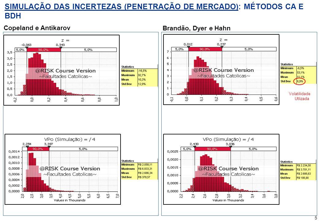Macro-processo_Tema_Titulo@AAMMDD vx-y 4 PROJEÇÃO DO CASO BASE: ENTRADA NO MERCADO ANGOLANO COM PÓS- PAGO Mercado Angolano Penetração de Mercado Oi em