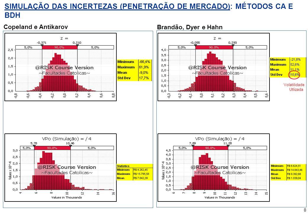 Macro-processo_Tema_Titulo@AAMMDD vx-y 7 ANÁLISE DA OPÇÃO: ENTRAR COM TELEFONIA PRÉ-PAGA A PARTIR DO TERCEIRO ANO DE ATUAÇÃO Mercado Angolano Penetração de Mercado Oi em Angola