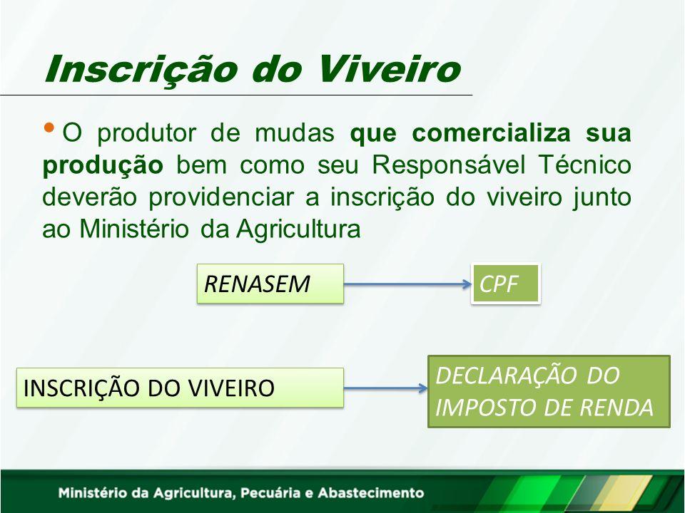 Inscrição do Viveiro O produtor de mudas que comercializa sua produção bem como seu Responsável Técnico deverão providenciar a inscrição do viveiro ju