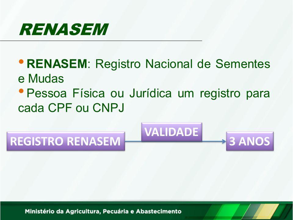 RENASEM RENASEM: Registro Nacional de Sementes e Mudas Pessoa Física ou Jurídica um registro para cada CPF ou CNPJ REGISTRO RENASEM VALIDADE 3 ANOS