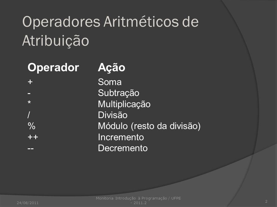 Operadores Aritméticos de Atribuição Operador Ação +Soma - Subtração * Multiplicação / Divisão % Módulo (resto da divisão) ++ Incremento -- Decremento