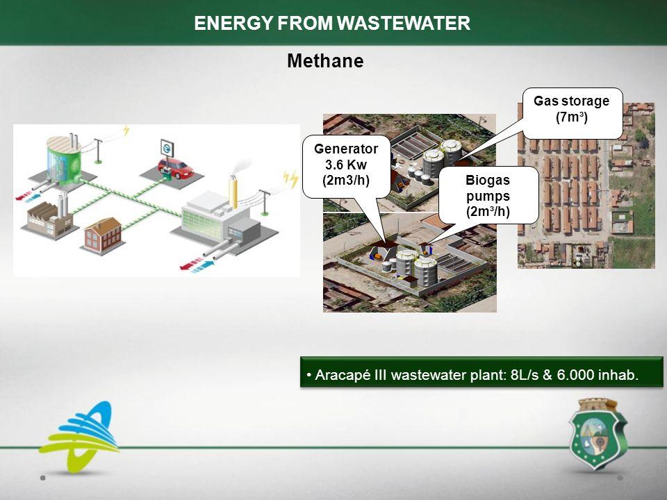 7 Dry Wet sludge Mill Dry Sludge Pyrolisys (CTC) Pyrolisys (CTC) Consensator Bio-coal Gases Non condensable gas Bio-Oil Purification Purified gas Sludge processing Fundo de Investimento Tecnológico FIT / FUNCAP ENERGY FROM WASTEWATER RESEARCH