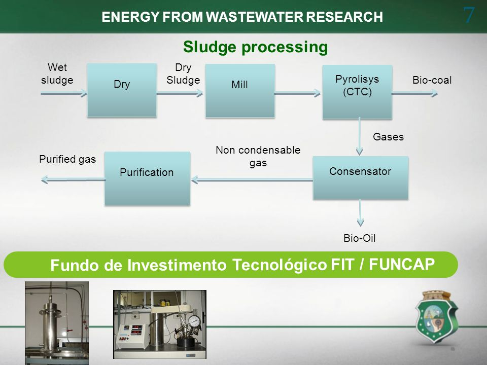 7 Dry Wet sludge Mill Dry Sludge Pyrolisys (CTC) Pyrolisys (CTC) Consensator Bio-coal Gases Non condensable gas Bio-Oil Purification Purified gas Sludge processing Fundo de Investimento Tecnológico FIT / FUNCAP ENERGY FROM WASTEWATER RESEARCH