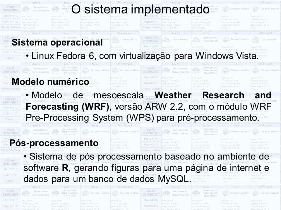 O sistema implementado Modelo numérico Modelo de mesoescala Weather Research and Forecasting (WRF), versão ARW 2.2, com o módulo WRF Pre-Processing System (WPS) para pré-processamento.