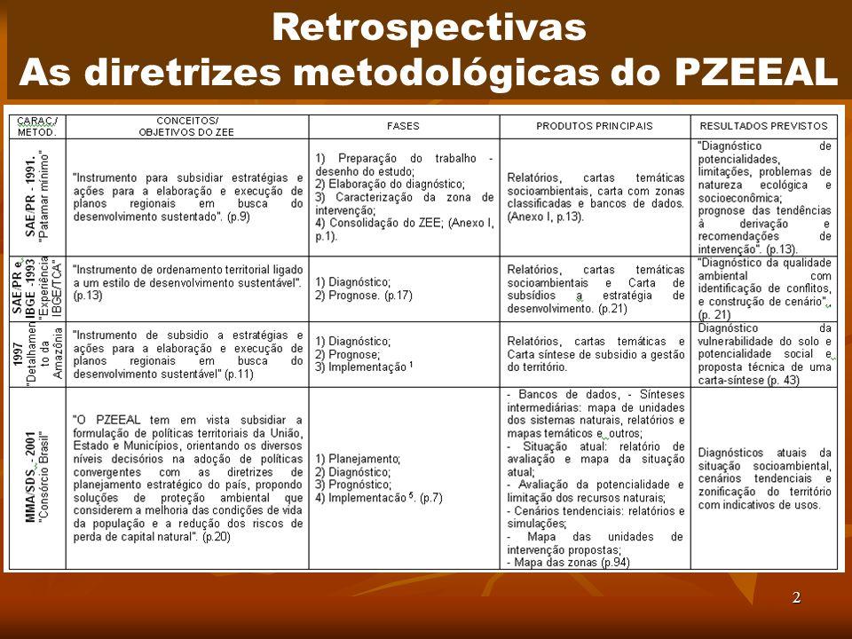 2 Retrospectivas As diretrizes metodológicas do PZEEAL