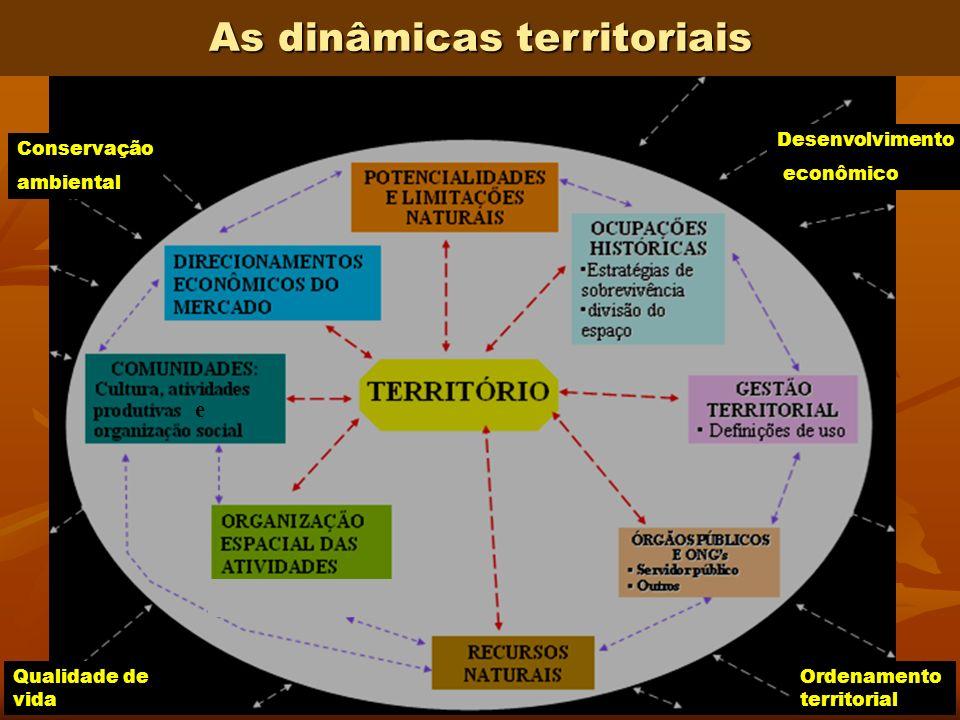 7 As dinâmicas territoriais DINÂMICAS TERRITORIAIS e Desenvolvimento econômico Ordenamento territorial Qualidade de vida Conservação ambiental
