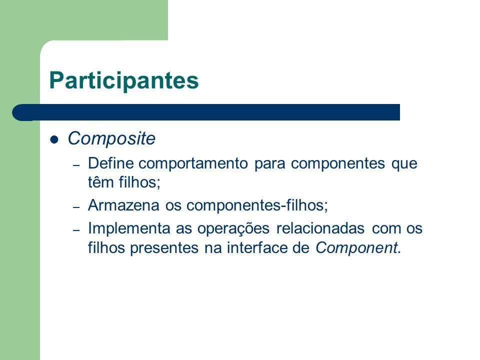 Participantes Composite – Define comportamento para componentes que têm filhos; – Armazena os componentes-filhos; – Implementa as operações relacionad