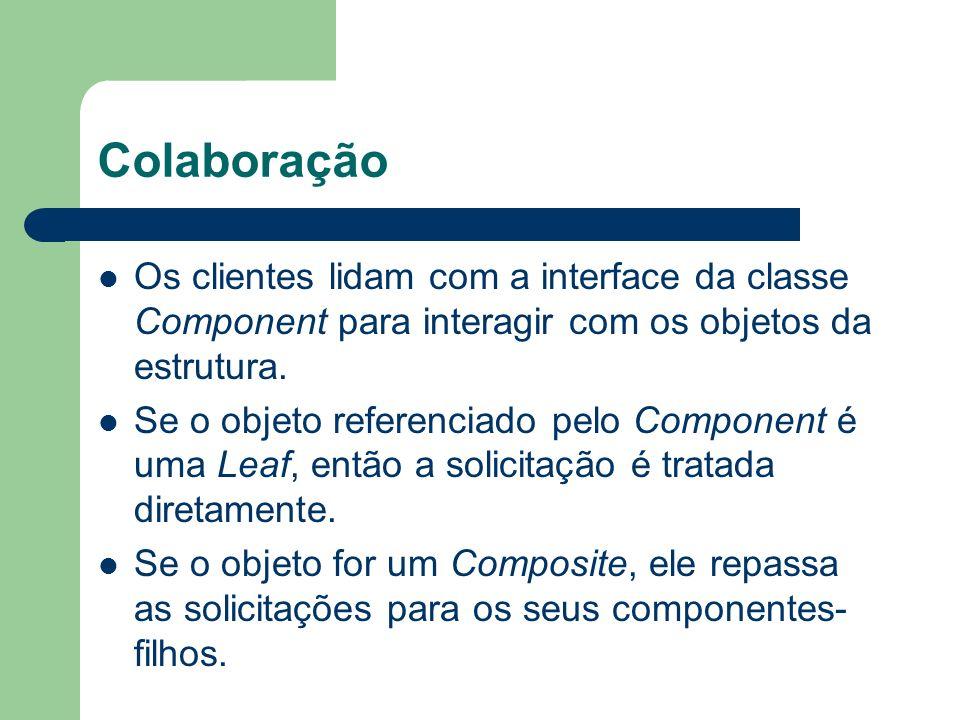 Colaboração Os clientes lidam com a interface da classe Component para interagir com os objetos da estrutura. Se o objeto referenciado pelo Component