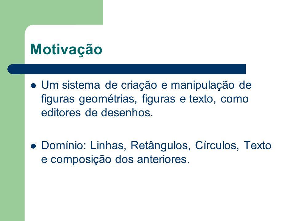Motivação Um sistema de criação e manipulação de figuras geométrias, figuras e texto, como editores de desenhos. Domínio: Linhas, Retângulos, Círculos