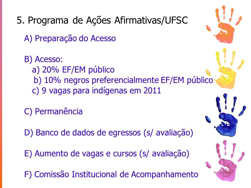 5. Programa de Ações Afirmativas/UFSC A) Preparação do Acesso B) Acesso: a) 20% EF/EM público b) 10% negros preferencialmente EF/EM público c) 9 vagas