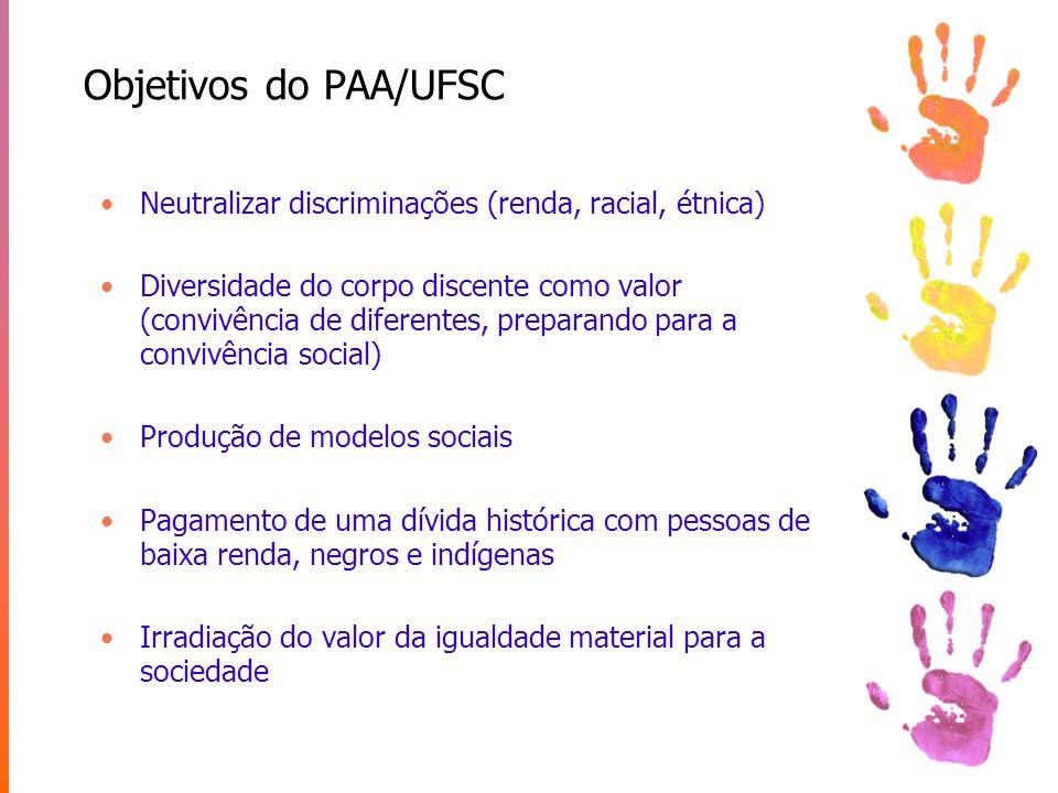 Objetivos do PAA/UFSC Neutralizar discriminações (renda, racial, étnica) Diversidade do corpo discente como valor (convivência de diferentes, preparan