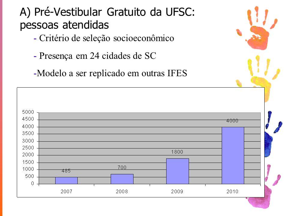 A) Pré-Vestibular Gratuito da UFSC: pessoas atendidas - Critério de seleção socioeconômico - Presença em 24 cidades de SC -Modelo a ser replicado em o