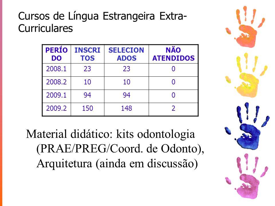 Cursos de Língua Estrangeira Extra- Curriculares Material didático: kits odontologia (PRAE/PREG/Coord. de Odonto), Arquitetura (ainda em discussão) PE