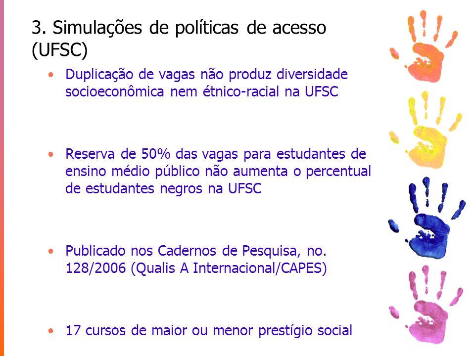 3. Simulações de políticas de acesso (UFSC) Duplicação de vagas não produz diversidade socioeconômica nem étnico-racial na UFSC Reserva de 50% das vag